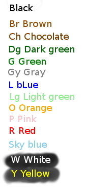 color code for wiring diagram dom world peace in unity html tables