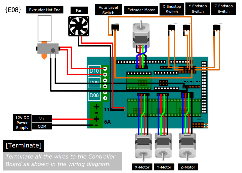electronic_parts_connection_diagram?w=640&h=458 laptop fan wiring laptop fan connectors wiring diagram ~ odicis nidec beta v ta350dc wiring diagram at n-0.co
