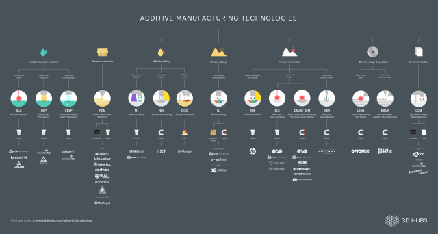 additive-manufacturing-infographic-x-large